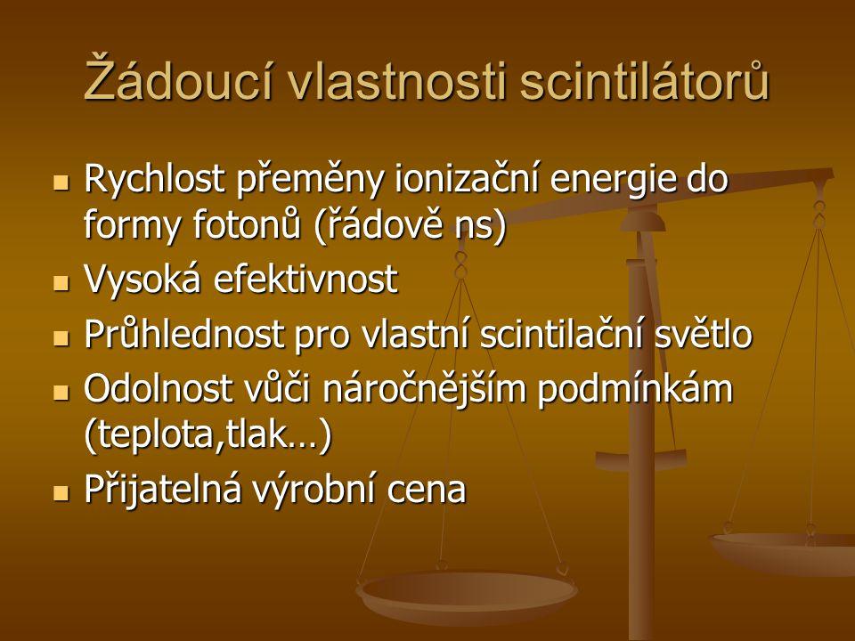 Žádoucí vlastnosti scintilátorů Rychlost přeměny ionizační energie do formy fotonů (řádově ns) Rychlost přeměny ionizační energie do formy fotonů (řád