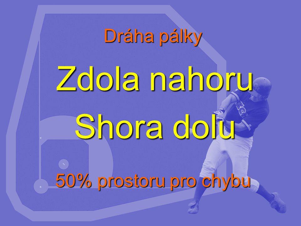 Dráha pálky Zdola nahoru Shora dolu 50% prostoru pro chybu
