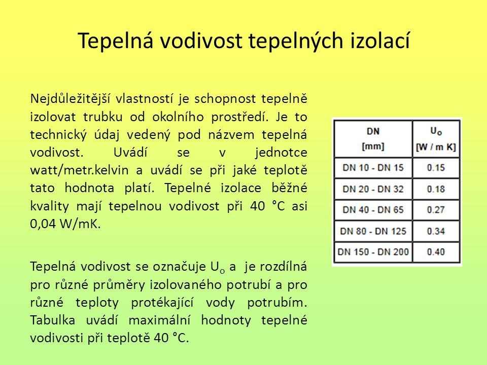Tepelná vodivost tepelných izolací Nejdůležitější vlastností je schopnost tepelně izolovat trubku od okolního prostředí. Je to technický údaj vedený p