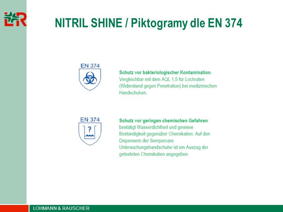 LOHMANN & RAUSCHER NITRIL SHINE / Piktogramy dle EN 374