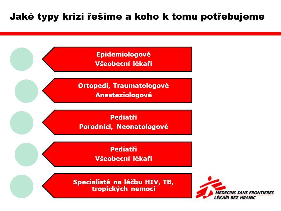 Jaké typy krizí řešíme a koho k tomu potřebujeme Epidemiologové Všeobecní lékaři Ortopedi, Traumatologové Anesteziologové Pediatři Porodníci, Neonatologové Pediatři Všeobecní lékaři Specialisté na léčbu HIV, TB, tropických nemocí
