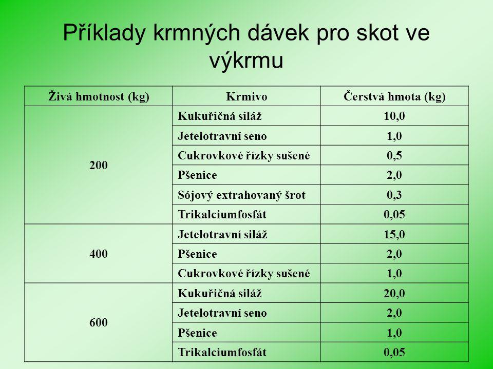 Příklady krmných dávek pro skot ve výkrmu Živá hmotnost (kg)KrmivoČerstvá hmota (kg) 200 Kukuřičná siláž10,0 Jetelotravní seno1,0 Cukrovkové řízky suš