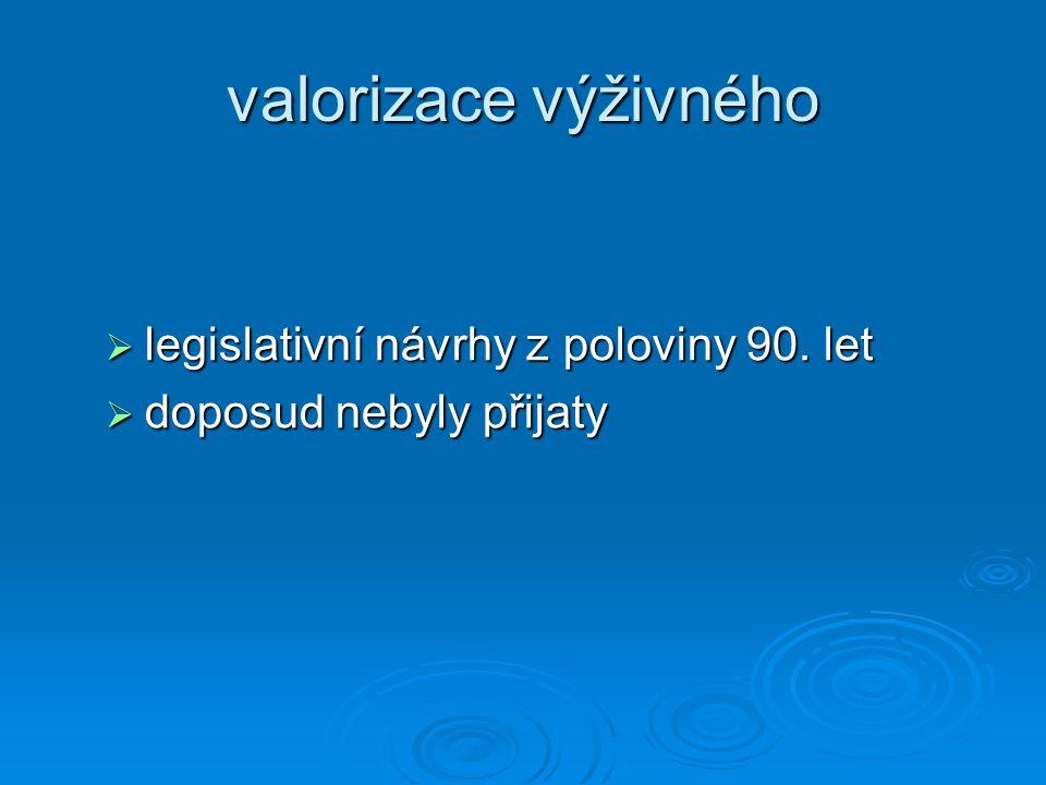 valorizace výživného  legislativní návrhy z poloviny 90. let  doposud nebyly přijaty