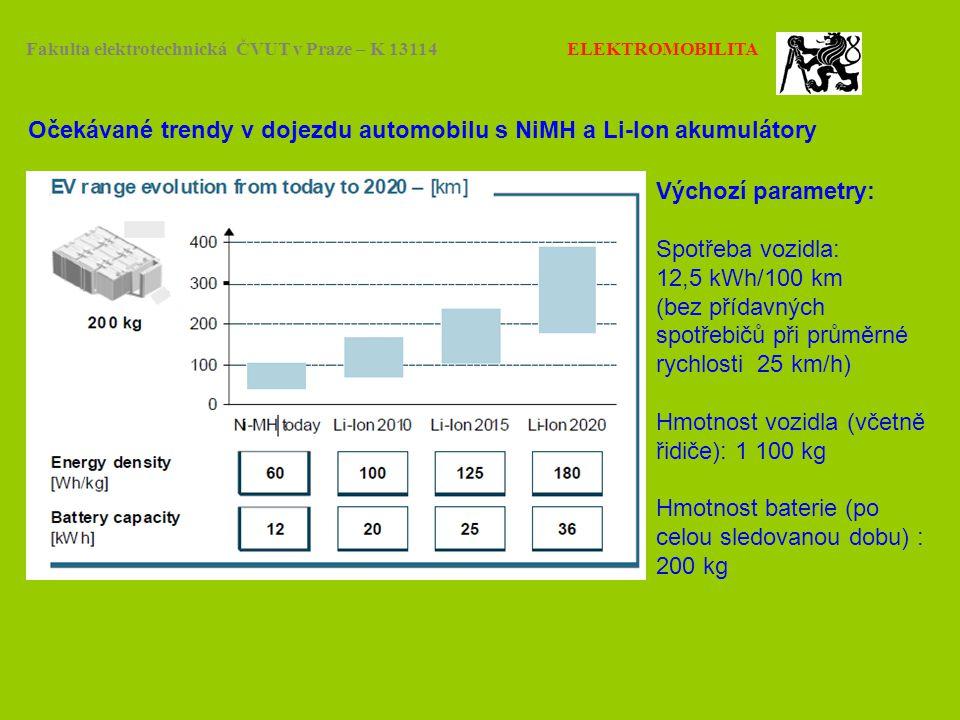 Fakulta elektrotechnická ČVUT v Praze – K 13114 ELEKTROMOBILITA Výchozí parametry: Spotřeba vozidla: 12,5 kWh/100 km (bez přídavných spotřebičů při pr