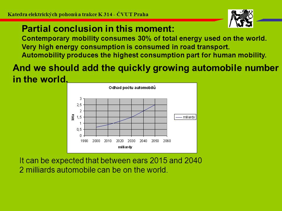 Partial conclusion in this moment: Contemporary mobility consumes 30% of total energy used on the world.