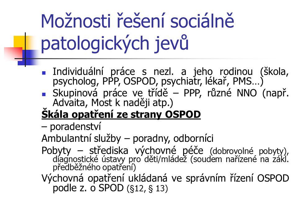 Možnosti řešení sociálně patologických jevů Individuální práce s nezl. a jeho rodinou (škola, psycholog, PPP, OSPOD, psychiatr, lékař, PMS…) Skupinová