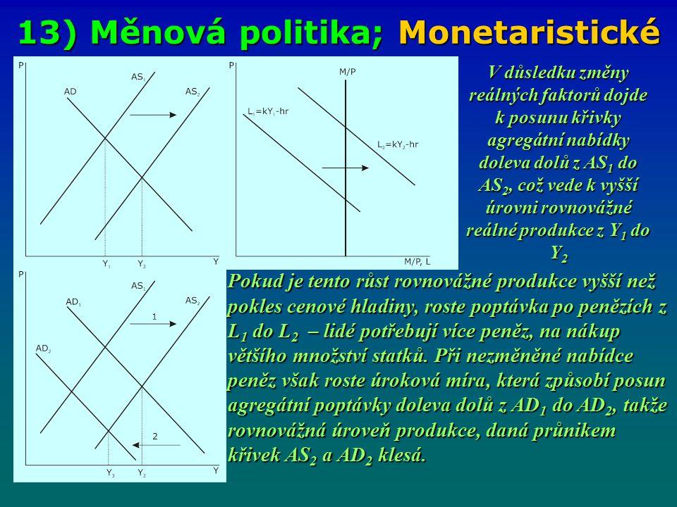 13) Měnová politika; Monetaristické V důsledku změny reálných faktorů dojde k posunu křivky agregátní nabídky doleva dolů z AS 1 do AS 2, což vede k v