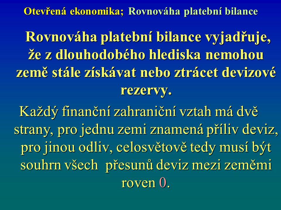 Otevřená ekonomika; Rovnováha platební bilance Rovnováha platební bilance vyjadřuje, že z dlouhodobého hlediska nemohou země stále získávat nebo ztrác