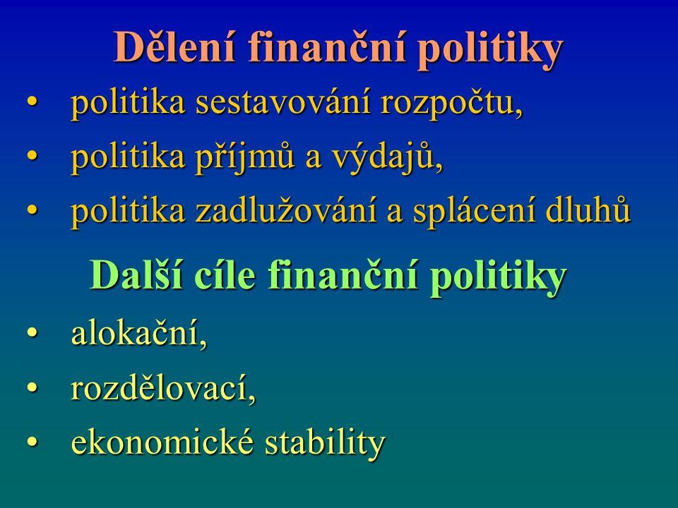 Dělení finanční politiky politika sestavování rozpočtu,politika sestavování rozpočtu, politika příjmů a výdajů,politika příjmů a výdajů, politika zadl