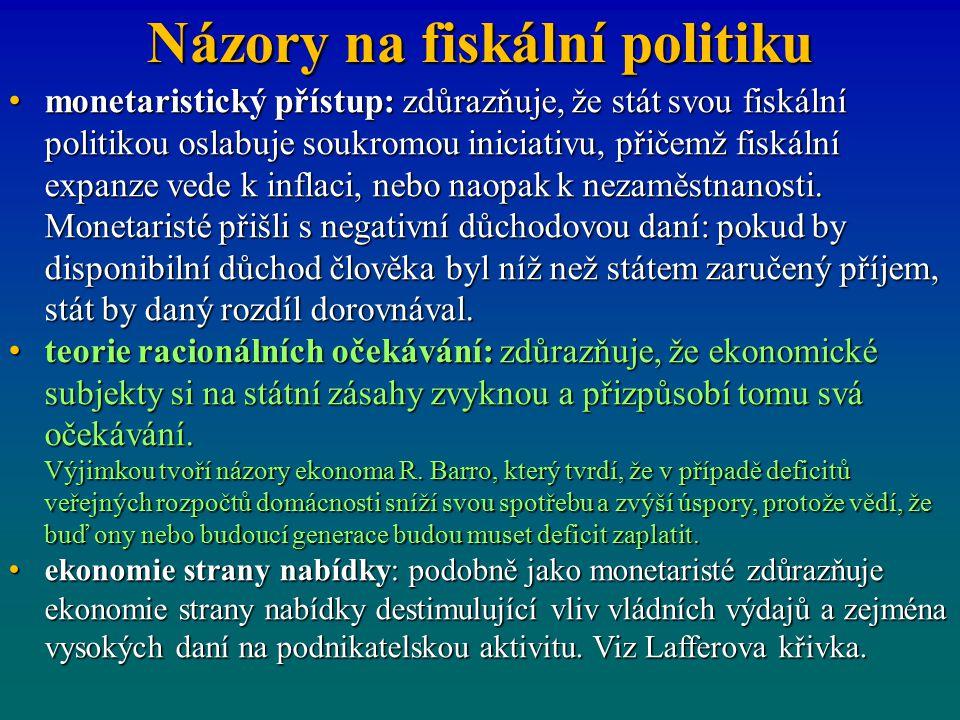 Názory na fiskální politiku monetaristický přístup: zdůrazňuje, že stát svou fiskální politikou oslabuje soukromou iniciativu, přičemž fiskální expanz