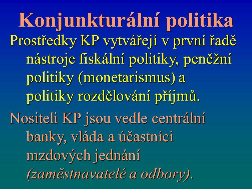 Konjunkturální politika Prostředky KP vytvářejí v první řadě nástroje fiskální politiky, peněžní politiky (monetarismus) a politiky rozdělování příjmů