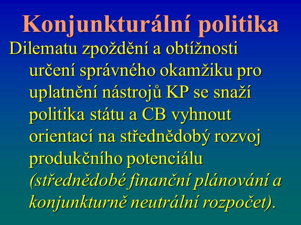 Konjunkturální politika Dilematu zpoždění a obtížnosti určení správného okamžiku pro uplatnění nástrojů KP se snaží politika státu a CB vyhnout orient