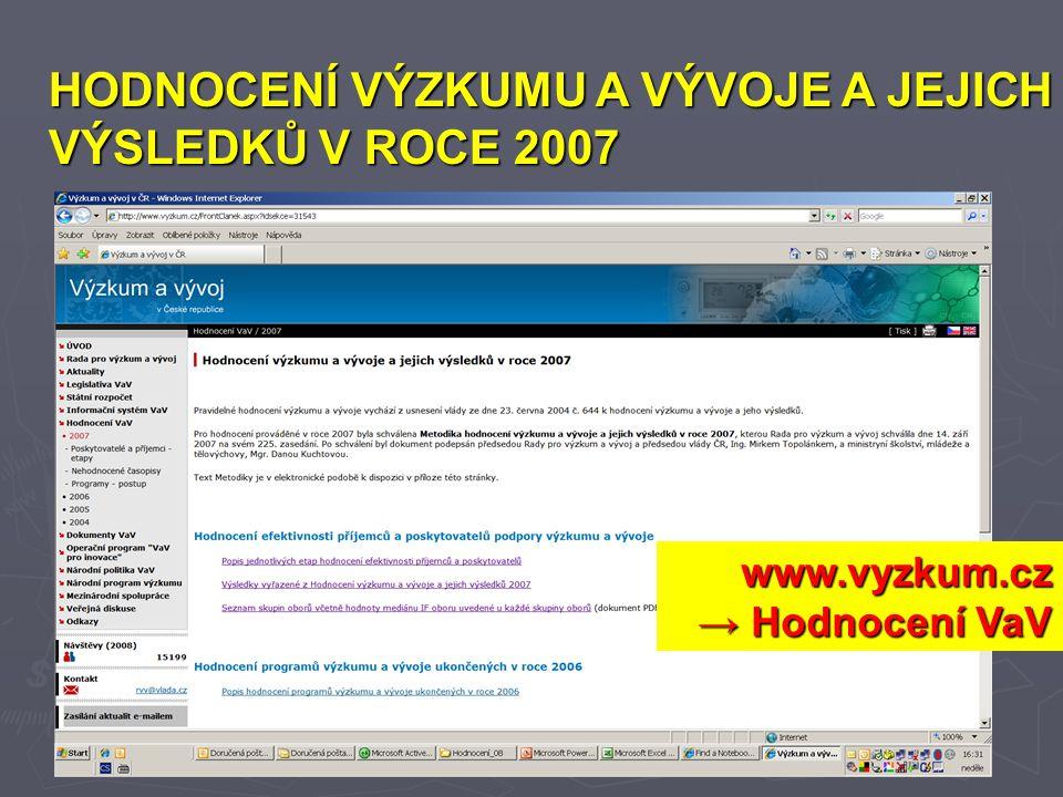 HODNOCENÍ VÝZKUMU A VÝVOJE A JEJICH VÝSLEDKŮ V ROCE 2007 www.vyzkum.cz www.vyzkum.cz → Hodnocení VaV
