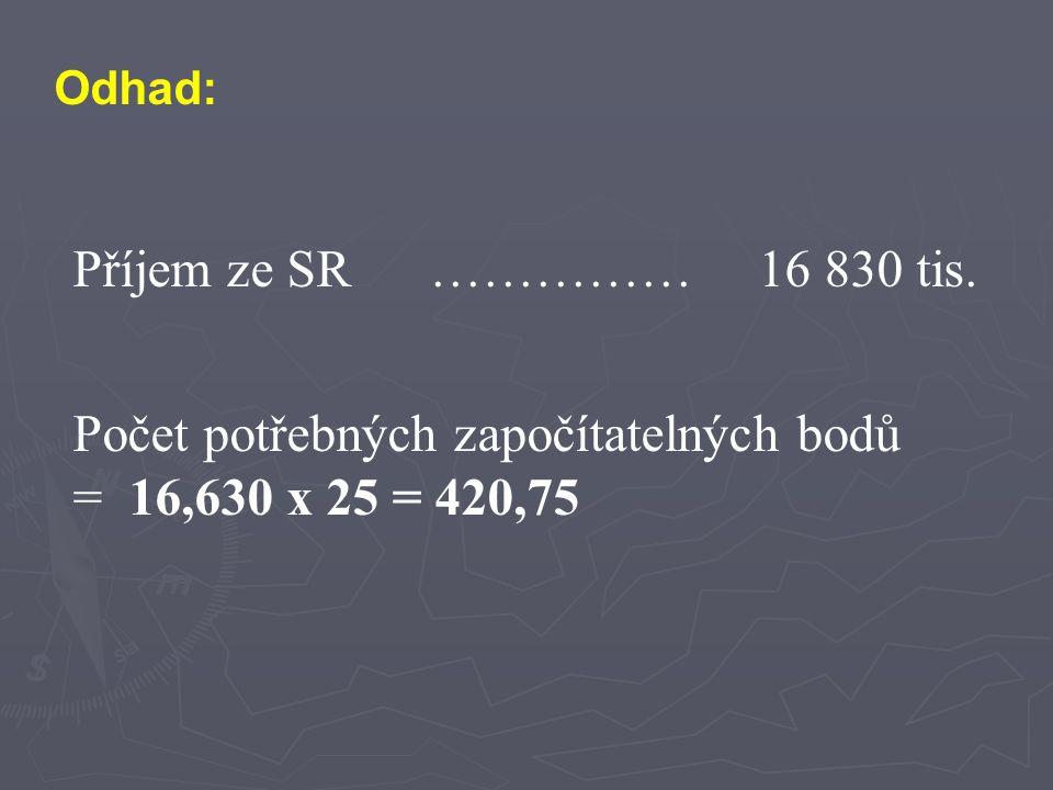Odhad: Příjem ze SR …………… 16 830 tis. Počet potřebných započítatelných bodů = 16,630 x 25 = 420,75