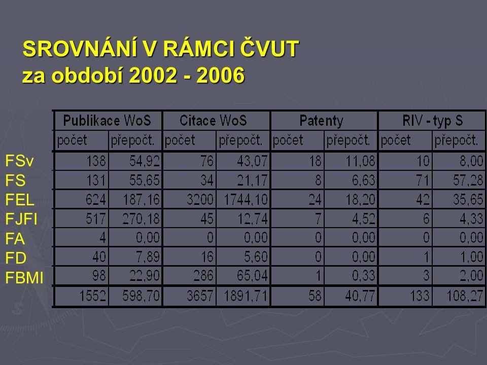 FSv FS FEL FJFI FA FD FBMI SROVNÁNÍ V RÁMCI ČVUT za období 2002 - 2006