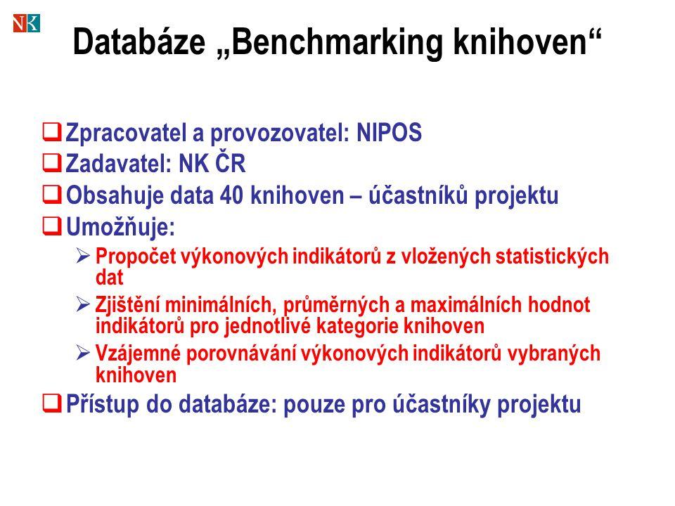 """Databáze """"Benchmarking knihoven  Zpracovatel a provozovatel: NIPOS  Zadavatel: NK ČR  Obsahuje data 40 knihoven – účastníků projektu  Umožňuje:  Propočet výkonových indikátorů z vložených statistických dat  Zjištění minimálních, průměrných a maximálních hodnot indikátorů pro jednotlivé kategorie knihoven  Vzájemné porovnávání výkonových indikátorů vybraných knihoven  Přístup do databáze: pouze pro účastníky projektu"""