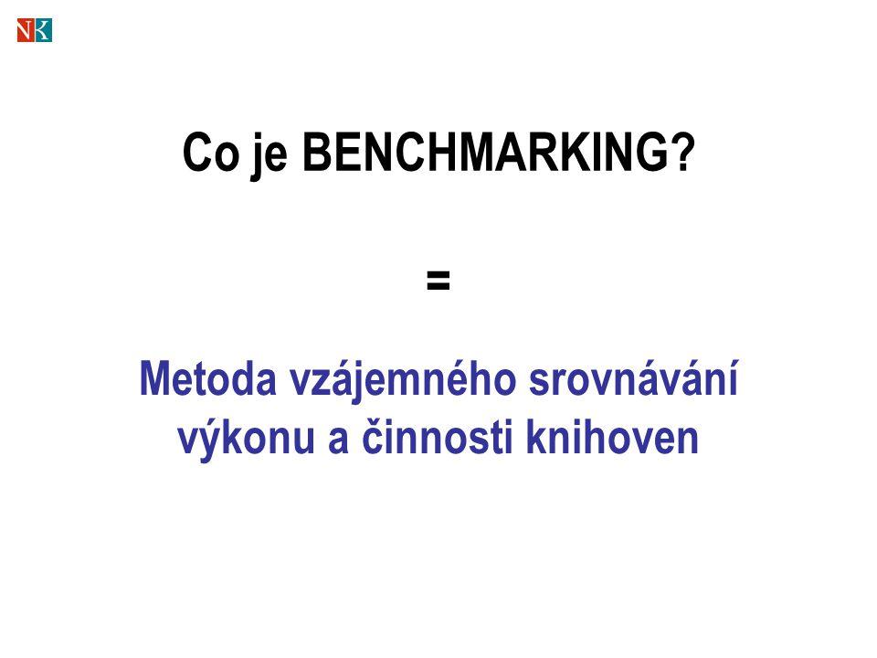 Co je BENCHMARKING = Metoda vzájemného srovnávání výkonu a činnosti knihoven