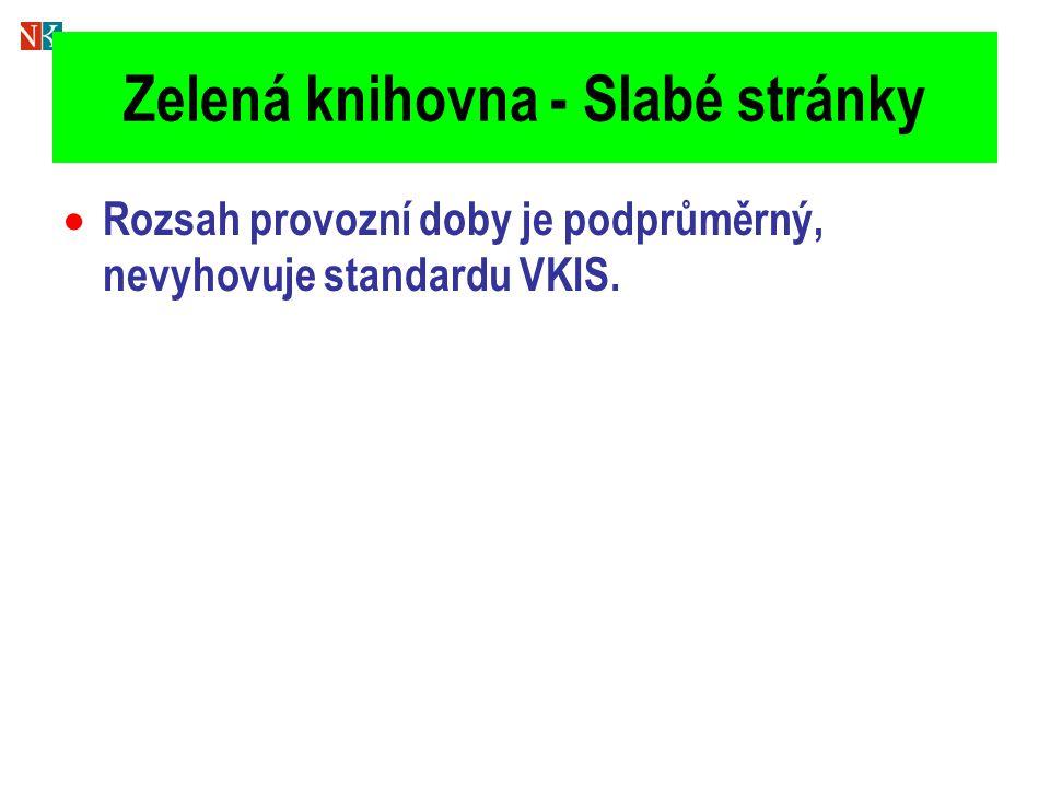 Zelená knihovna - Slabé stránky  Rozsah provozní doby je podprůměrný, nevyhovuje standardu VKIS.