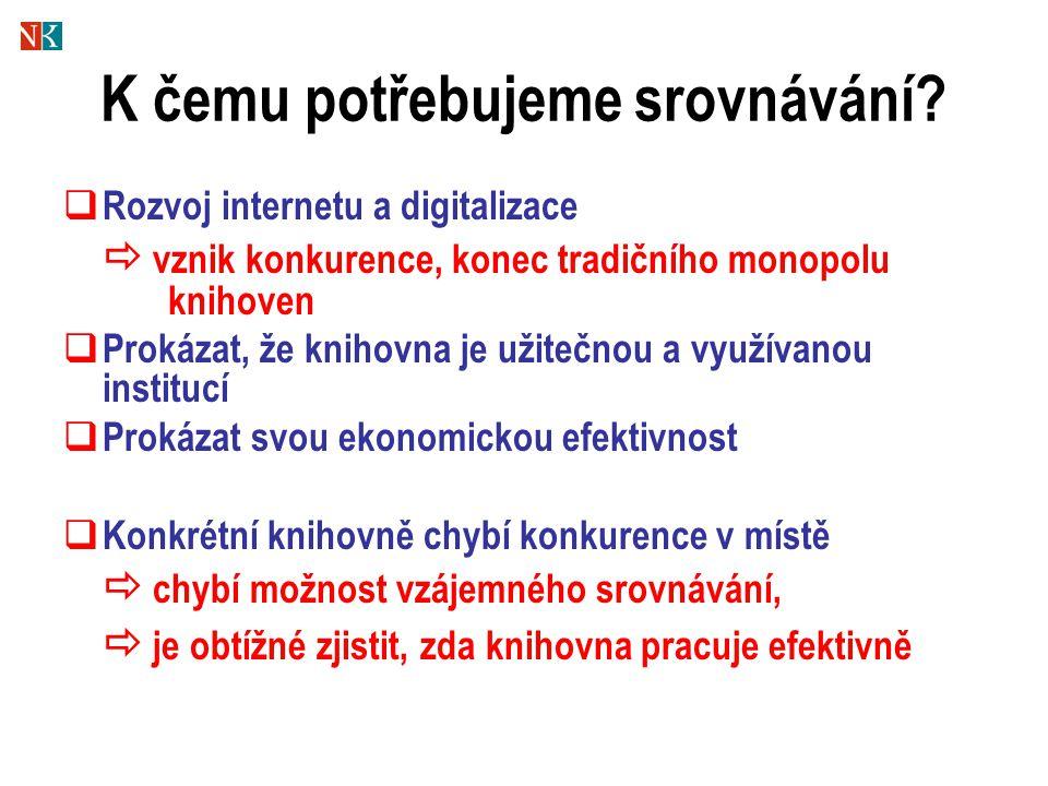 K čemu potřebujeme srovnávání?  Rozvoj internetu a digitalizace  vznik konkurence, konec tradičního monopolu knihoven  Prokázat, že knihovna je uži