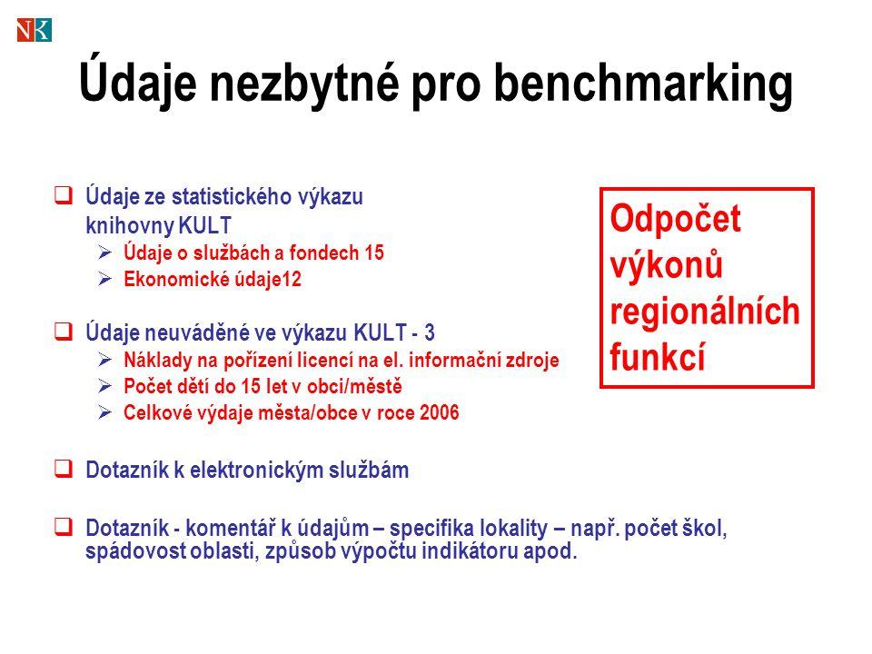 Údaje nezbytné pro benchmarking  Údaje ze statistického výkazu knihovny KULT  Údaje o službách a fondech 15  Ekonomické údaje12  Údaje neuváděné ve výkazu KULT - 3  Náklady na pořízení licencí na el.