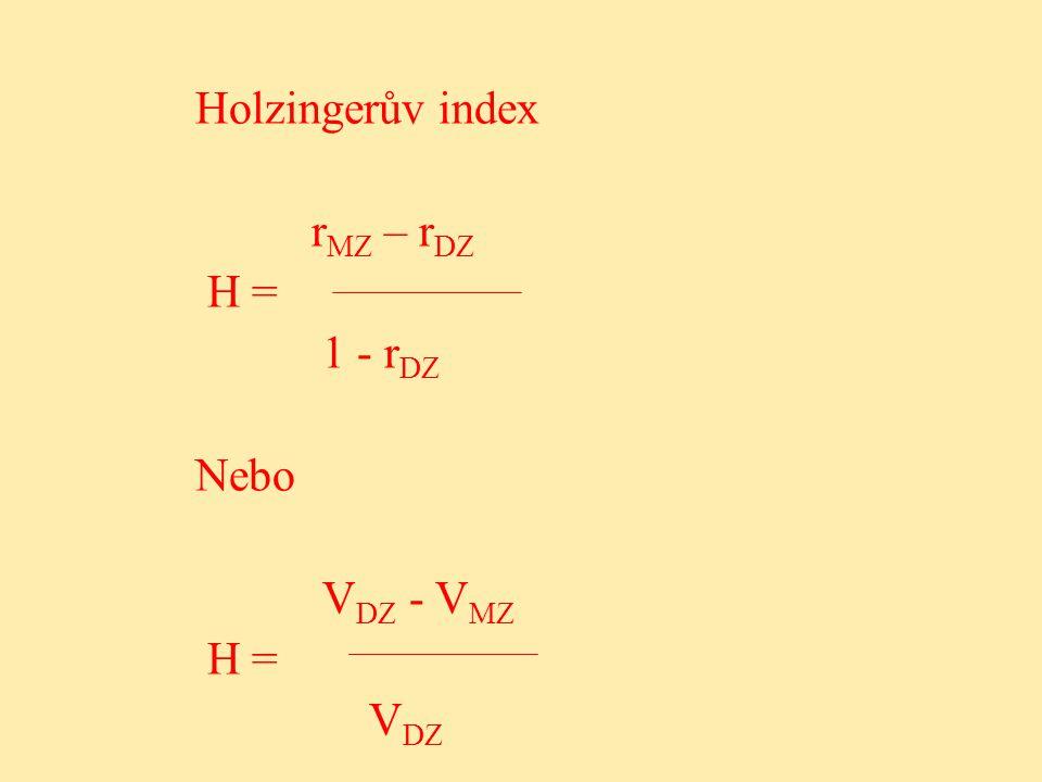 Holzingerův index r MZ – r DZ H = 1 - r DZ Nebo V DZ - V MZ H = V DZ