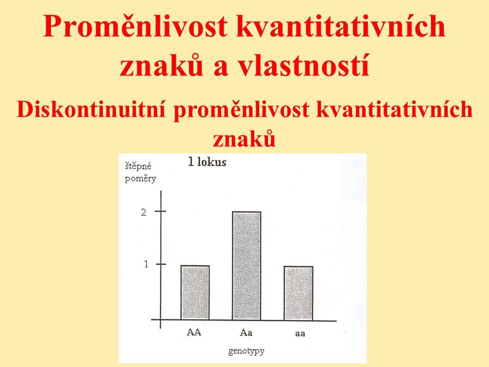 Proměnlivost kvantitativních znaků a vlastností Diskontinuitní proměnlivost kvantitativních znaků