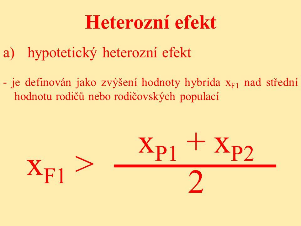 Heterozní efekt - je definován jako zvýšení hodnoty hybrida x F1 nad střední hodnotu rodičů nebo rodičovských populací x F1 > a) a)hypotetický heterozní efekt x P1 + x P2 2