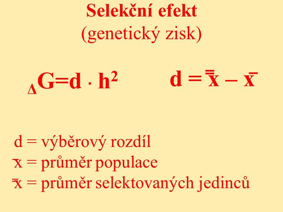 d = x – x Selekční efekt (genetický zisk) Δ G=d.