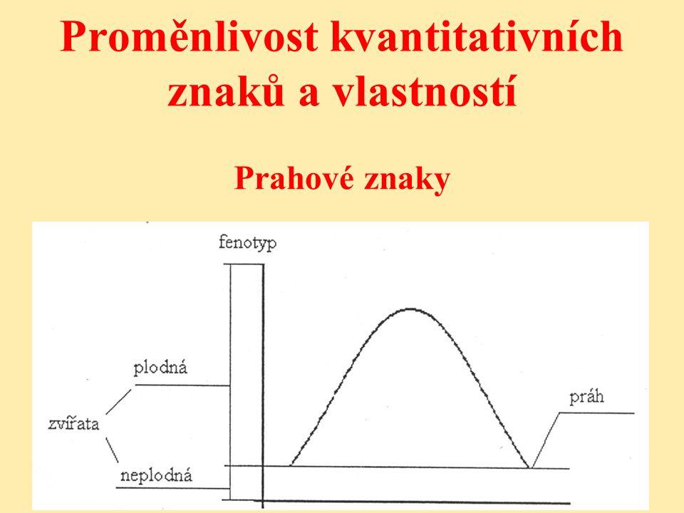Proměnlivost kvantitativních znaků a vlastností Prahové znaky
