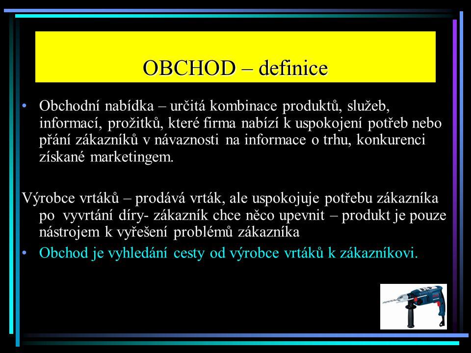 OBCHOD – definice Obchodní nabídka – určitá kombinace produktů, služeb, informací, prožitků, které firma nabízí k uspokojení potřeb nebo přání zákazníků v návaznosti na informace o trhu, konkurenci získané marketingem.