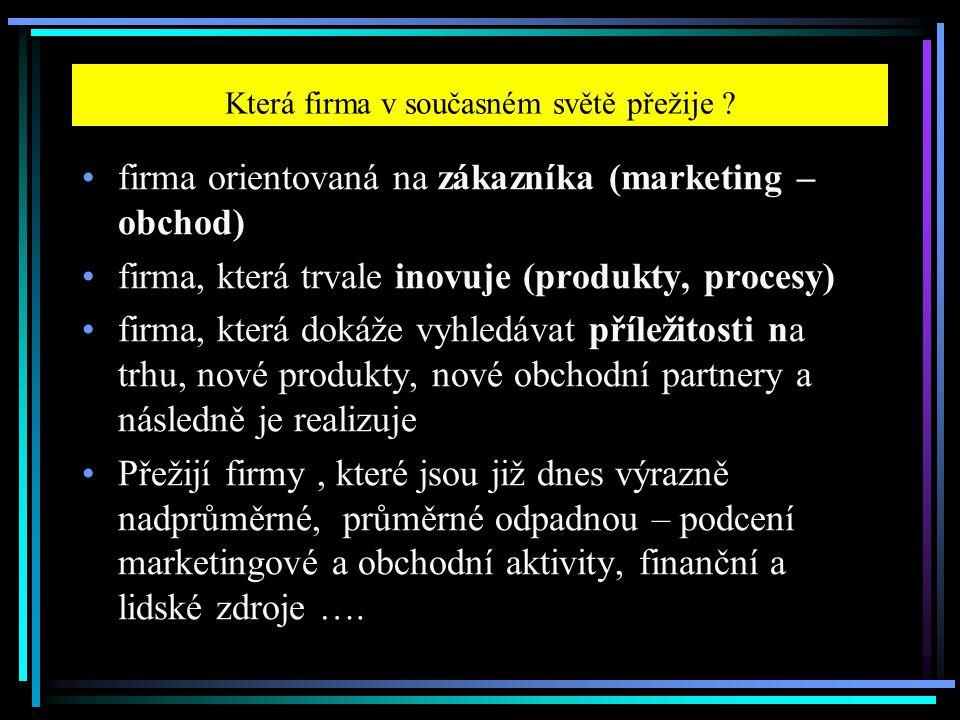 Která firma v současném světě přežije ? firma orientovaná na zákazníka (marketing – obchod) firma, která trvale inovuje (produkty, procesy) firma, kte