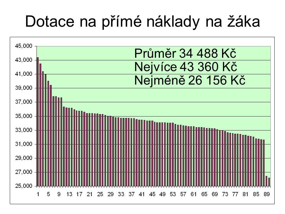23. 3.