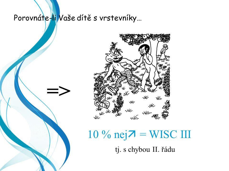 Porovnáte-li Vaše dítě s vrstevníky… => 10 % nej  = WISC III tj. s chybou II. řádu