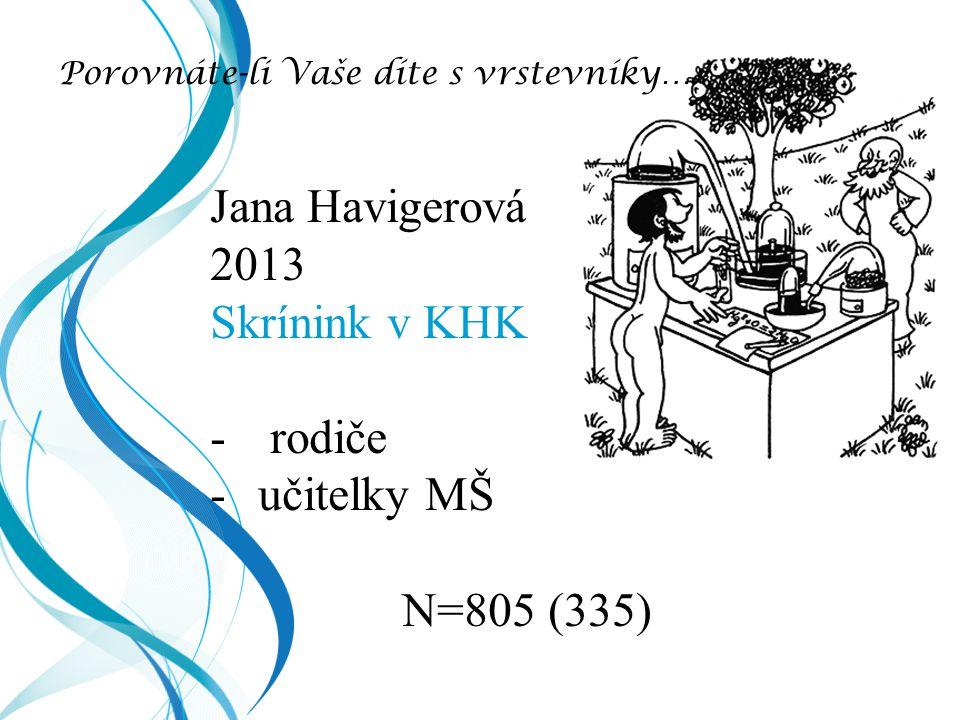 Porovnáte-li Vaše díte s vrstevníky… Jana Havigerová 2013 Skrínink v KHK -rodiče -učitelky MŠ N=805 (335)