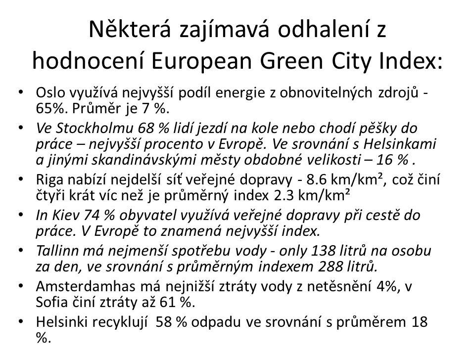 Některá zajímavá odhalení z hodnocení European Green City Index: Oslo využívá nejvyšší podíl energie z obnovitelných zdrojů - 65%.