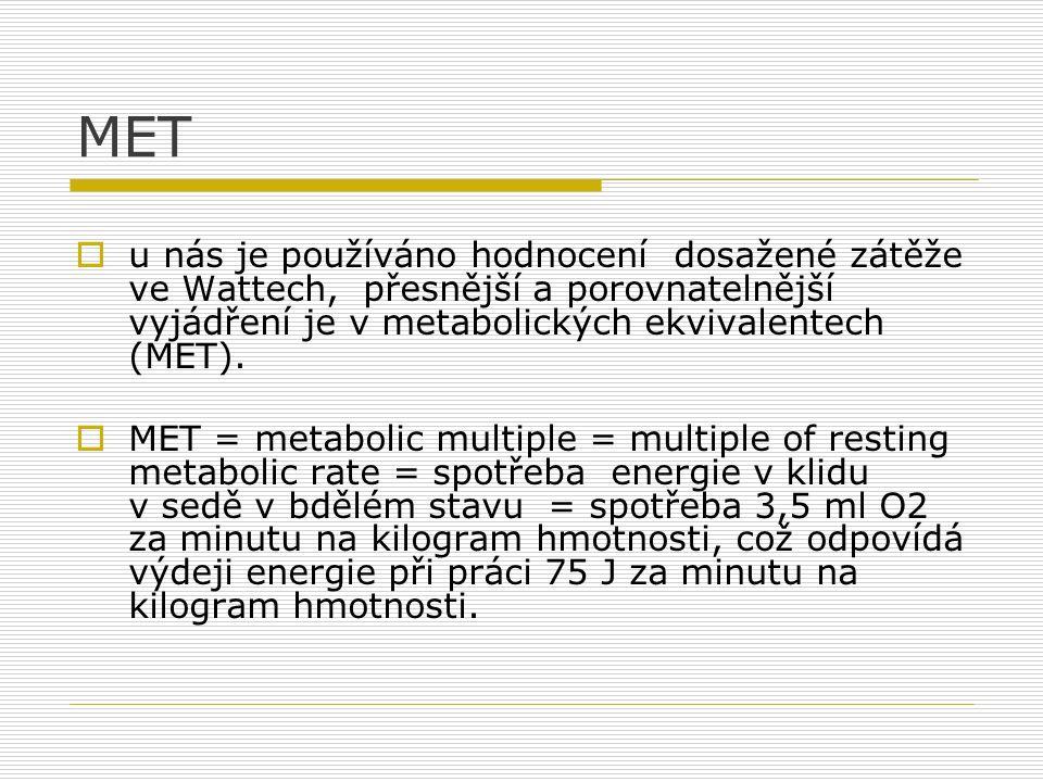 MET  u nás je používáno hodnocení dosažené zátěže ve Wattech, přesnější a porovnatelnější vyjádření je v metabolických ekvivalentech (MET).  MET = m