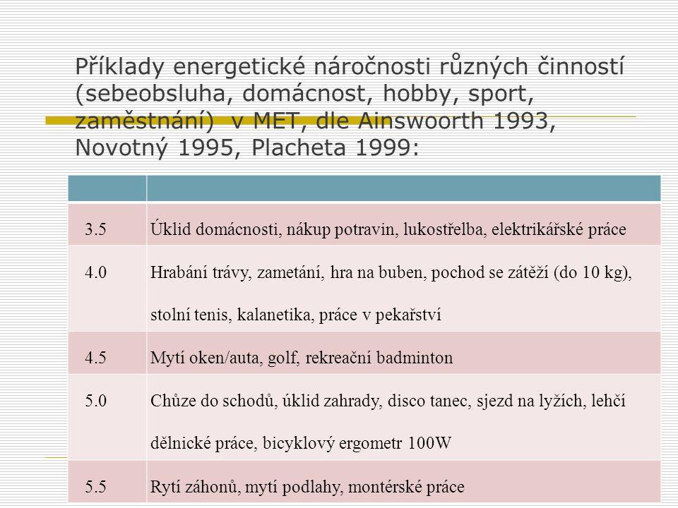 Příklady energetické náročnosti různých činností (sebeobsluha, domácnost, hobby, sport, zaměstnání) v MET, dle Ainswoorth 1993, Novotný 1995, Placheta