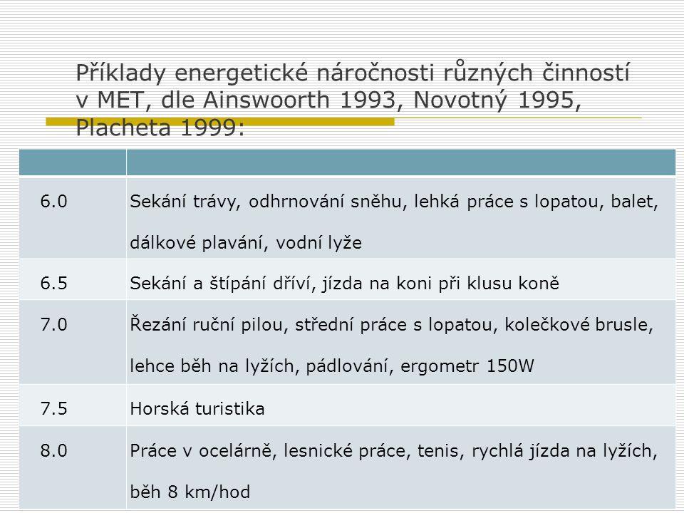 Příklady energetické náročnosti různých činností v MET, dle Ainswoorth 1993, Novotný 1995, Placheta 1999: 6.0 Sekání trávy, odhrnování sněhu, lehká pr
