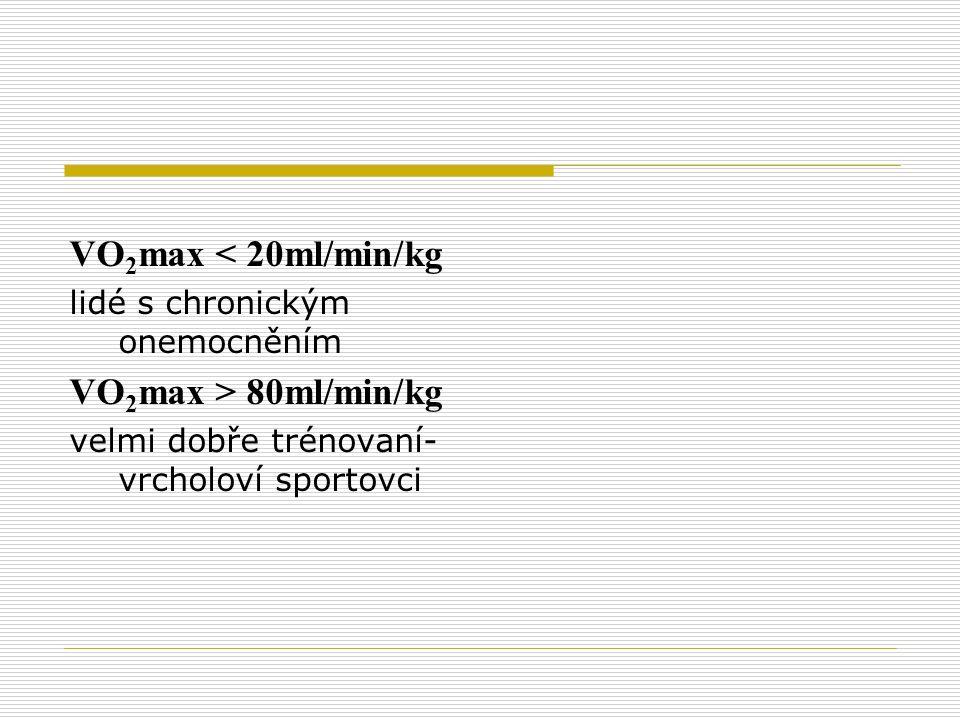 VO 2 max < 20ml/min/kg lidé s chronickým onemocněním VO 2 max > 80ml/min/kg velmi dobře trénovaní- vrcholoví sportovci