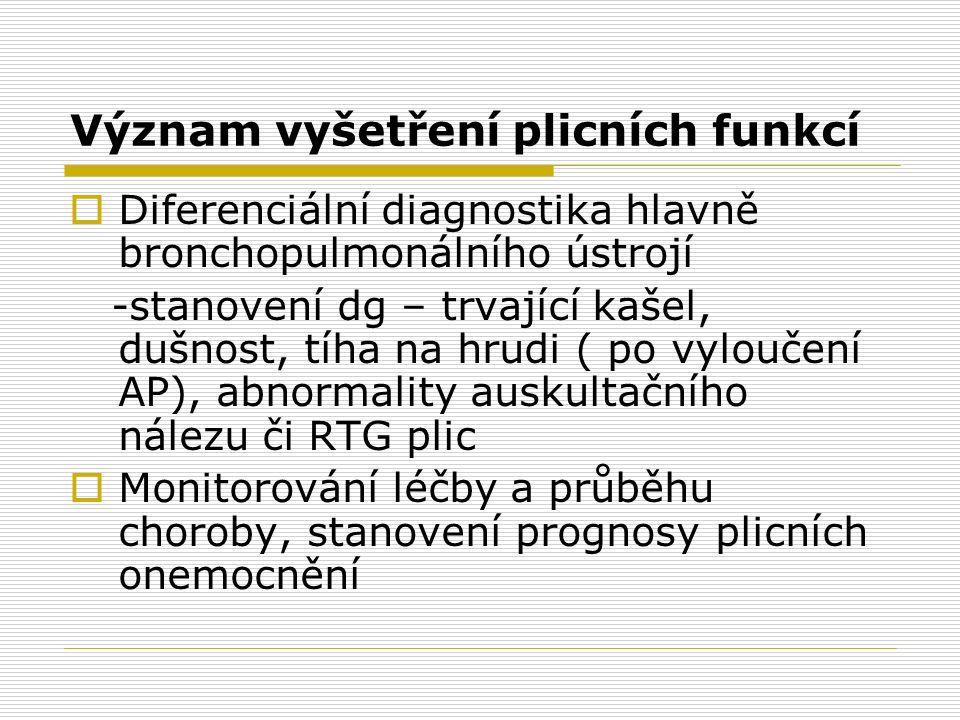 Význam vyšetření plicních funkcí  Diferenciální diagnostika hlavně bronchopulmonálního ústrojí -stanovení dg – trvající kašel, dušnost, tíha na hrudi