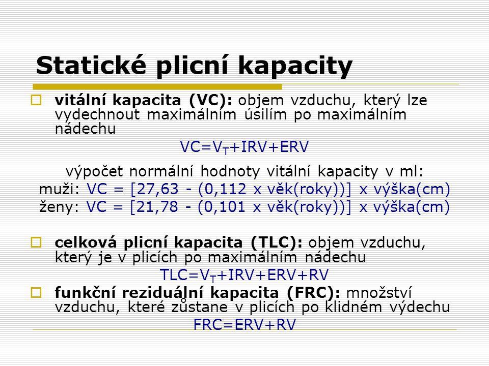 Statické plicní kapacity  vitální kapacita (VC): objem vzduchu, který lze vydechnout maximálním úsilím po maximálním nádechu VC=V T +IRV+ERV výpočet
