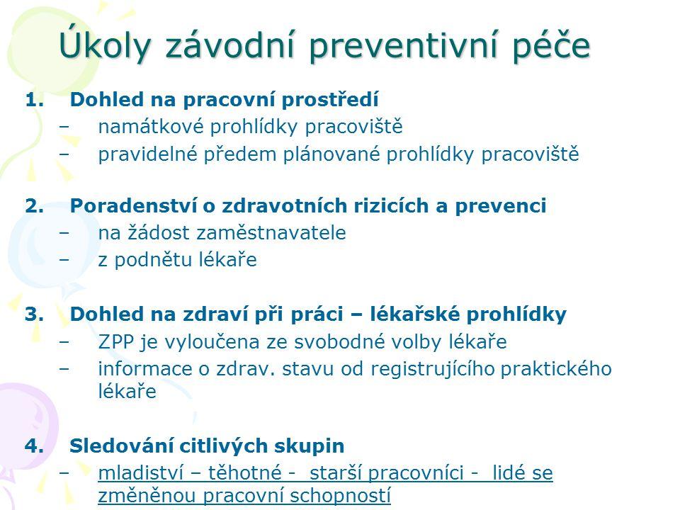 Úkoly závodní preventivní péče 1.Dohled na pracovní prostředí –namátkové prohlídky pracoviště –pravidelné předem plánované prohlídky pracoviště 2.Pora