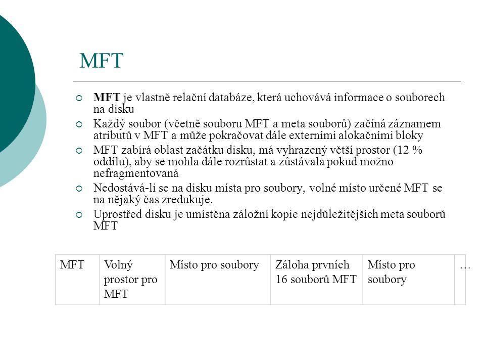 MFTVolný prostor pro MFT Místo pro souboryZáloha prvních 16 souborů MFT Místo pro soubory …  MFT je vlastně relační databáze, která uchovává informac