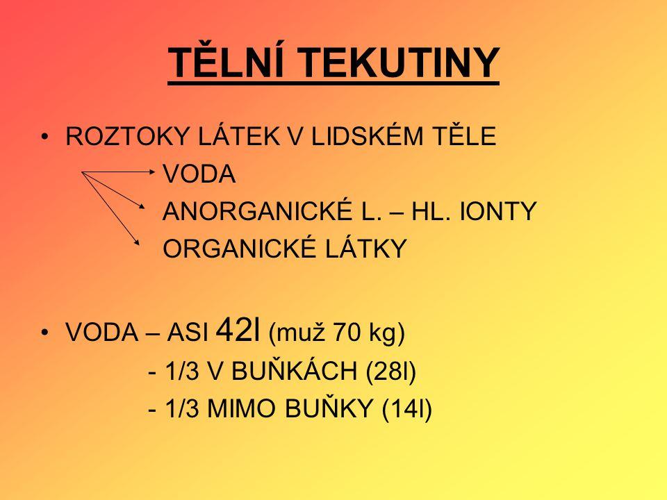 TĚLNÍ TEKUTINY ROZTOKY LÁTEK V LIDSKÉM TĚLE VODA ANORGANICKÉ L. – HL. IONTY ORGANICKÉ LÁTKY VODA – ASI 42l (muž 70 kg) - 1/3 V BUŇKÁCH (28l) - 1/3 MIM
