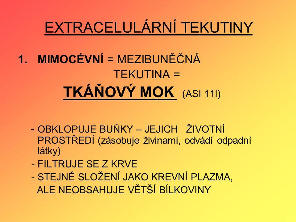 EXTRACELULÁRNÍ TEKUTINY 1.MIMOCÉVNÍ = MEZIBUNĚČNÁ TEKUTINA = TKÁŇOVÝ MOK (ASI 11l) - OBKLOPUJE BUŇKY – JEJICH ŽIVOTNÍ PROSTŘEDÍ (zásobuje živinami, od