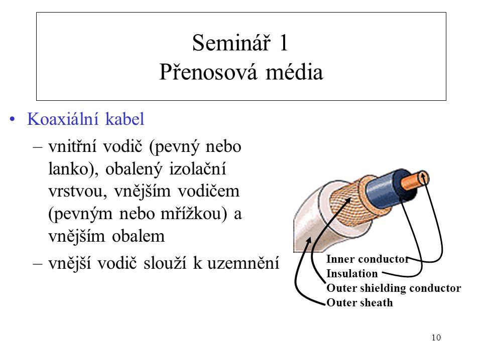 10 Seminář 1 Přenosová média Koaxiální kabel –vnitřní vodič (pevný nebo lanko), obalený izolační vrstvou, vnějším vodičem (pevným nebo mřížkou) a vněj
