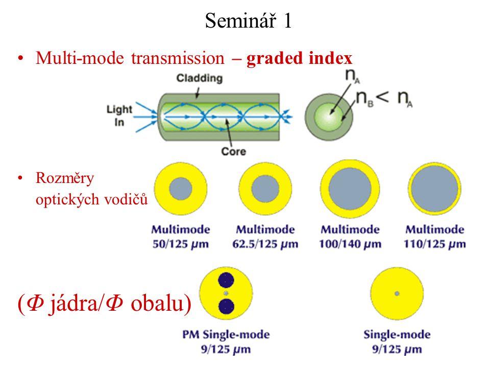 13 Seminář 1 Multi-mode transmission – graded index Rozměry optických vodičů (Φ jádra/Φ obalu)
