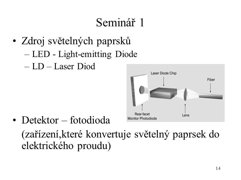 14 Seminář 1 Zdroj světelných paprsků –LED - Light-emitting Diode –LD – Laser Diod Detektor – fotodioda (zařízení,které konvertuje světelný paprsek do