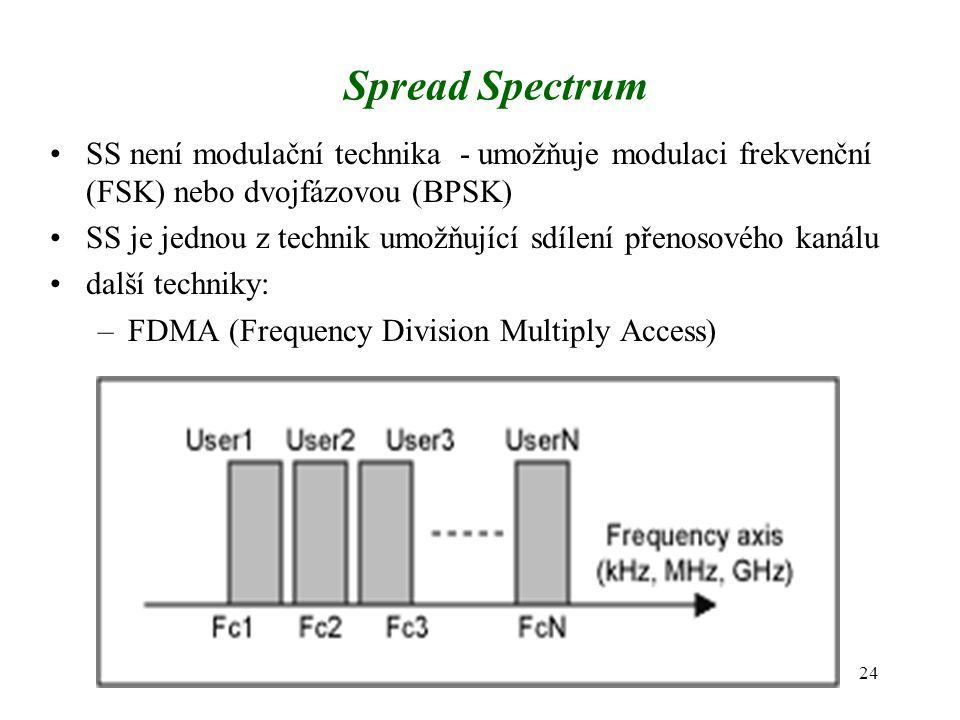 24 Spread Spectrum SS není modulační technika - umožňuje modulaci frekvenční (FSK) nebo dvojfázovou (BPSK) SS je jednou z technik umožňující sdílení p