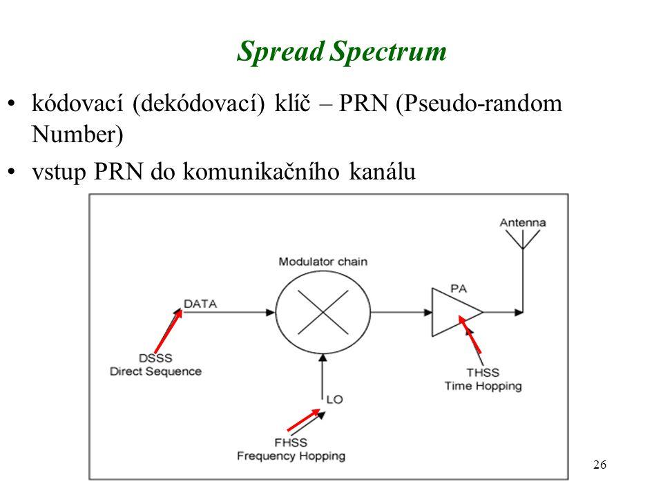 26 Spread Spectrum kódovací (dekódovací) klíč – PRN (Pseudo-random Number) vstup PRN do komunikačního kanálu